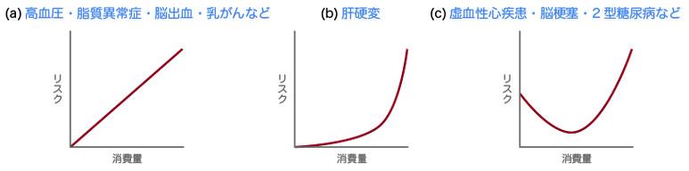 f:id:sakeganomitai:20171107144943j:plain