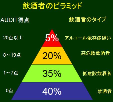 f:id:sakeganomitai:20171118111209j:plain