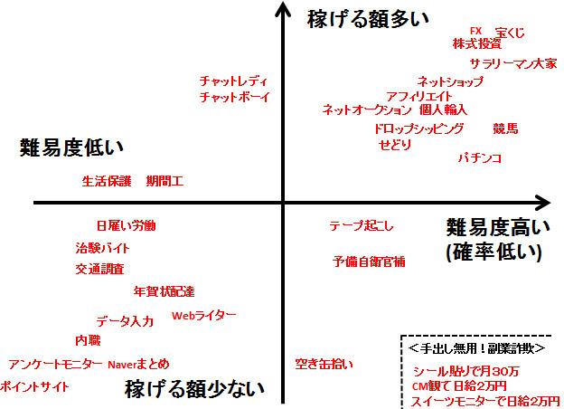 f:id:sakeganomitai:20171208123805j:plain