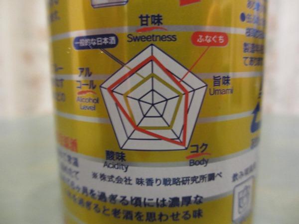 f:id:sakeganomitai:20180208135121j:plain