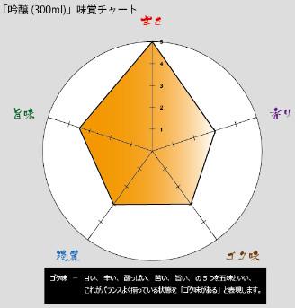 f:id:sakeganomitai:20180503131543j:plain