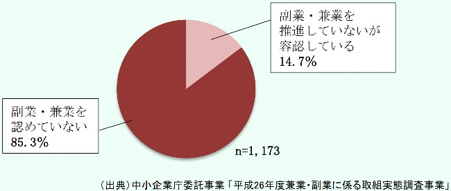 f:id:sakeganomitai:20180818131115j:plain