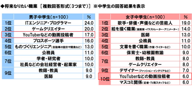 f:id:sakeganomitai:20180827153025j:plain