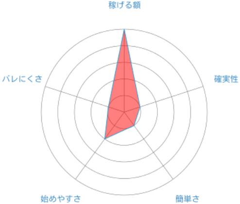 f:id:sakeganomitai:20180914155413j:plain