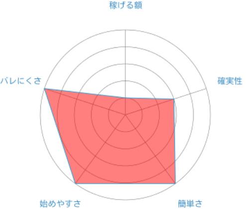 f:id:sakeganomitai:20180914155859j:plain