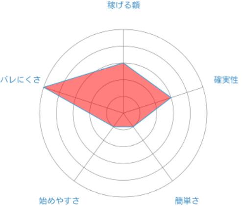 f:id:sakeganomitai:20180914160322j:plain