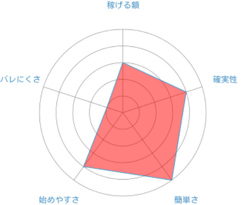 f:id:sakeganomitai:20180914161054j:plain