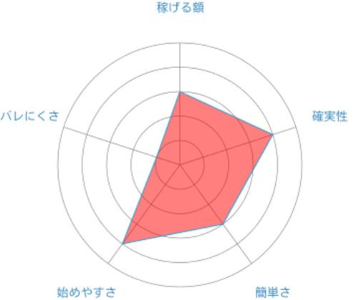 f:id:sakeganomitai:20180914161710j:plain