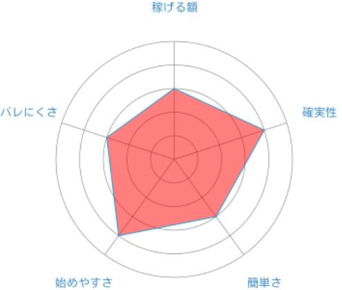 f:id:sakeganomitai:20180914163118j:plain