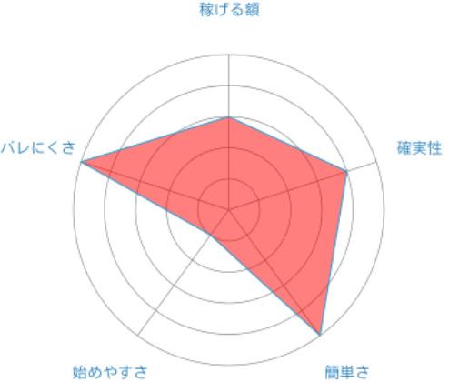 f:id:sakeganomitai:20180914163408j:plain