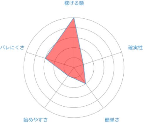 f:id:sakeganomitai:20180914163734j:plain