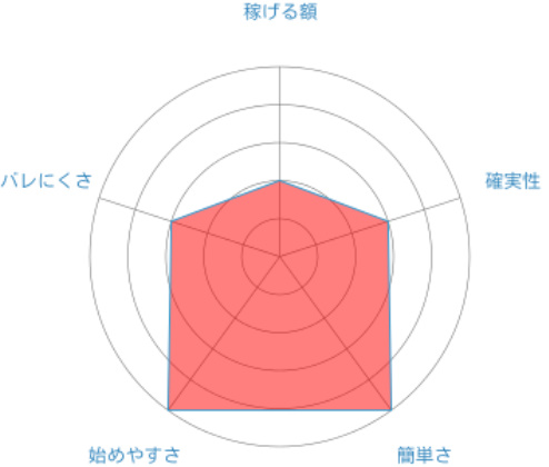f:id:sakeganomitai:20180914164051j:plain