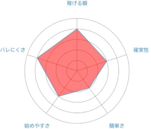 f:id:sakeganomitai:20180914164336j:plain