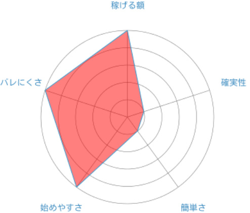 f:id:sakeganomitai:20180914164641j:plain