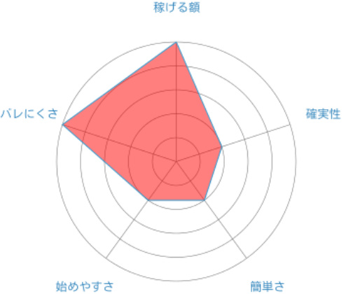 f:id:sakeganomitai:20180914165901j:plain