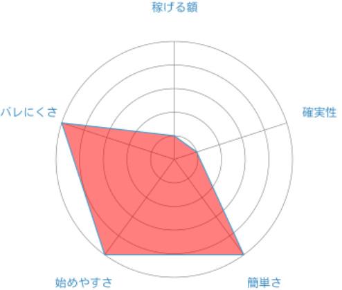 f:id:sakeganomitai:20180914170242j:plain