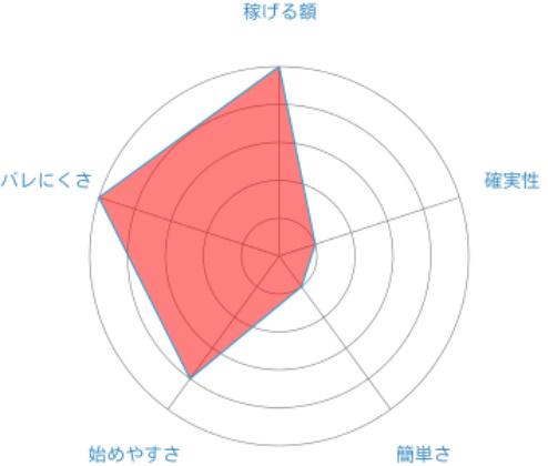 f:id:sakeganomitai:20180914170908j:plain