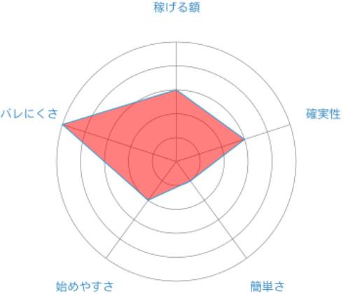 f:id:sakeganomitai:20180914171419j:plain