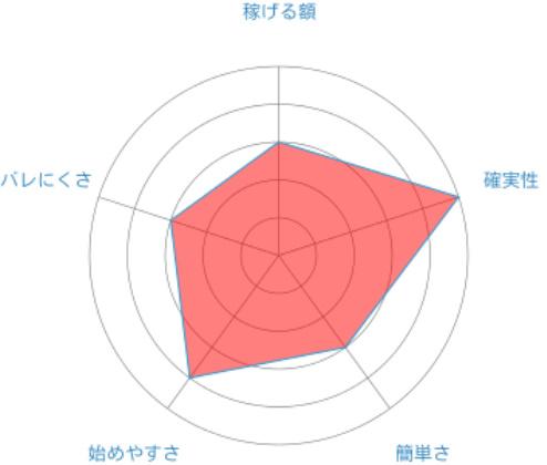 f:id:sakeganomitai:20180914173101j:plain