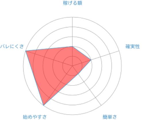f:id:sakeganomitai:20180914173908j:plain