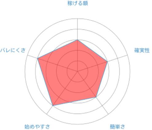 f:id:sakeganomitai:20180914174705j:plain