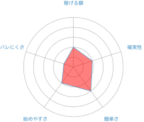 f:id:sakeganomitai:20180914175500j:plain