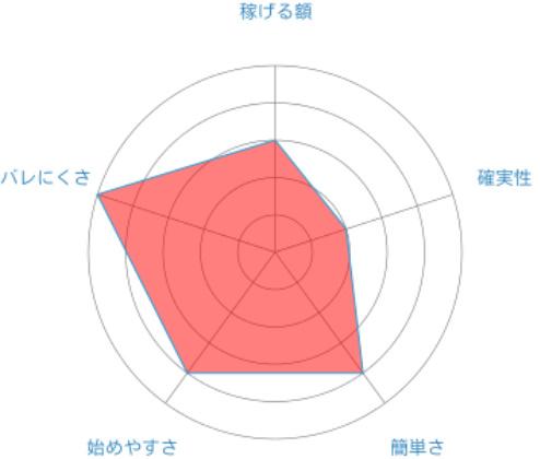 f:id:sakeganomitai:20180914175636j:plain