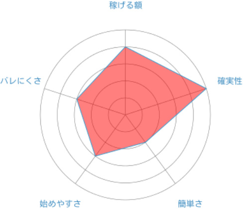 f:id:sakeganomitai:20180914180329j:plain