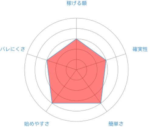 f:id:sakeganomitai:20180914180724j:plain