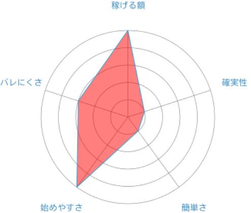 f:id:sakeganomitai:20180914181140j:plain