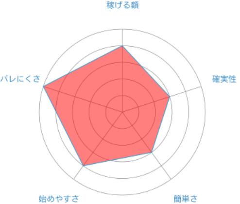 f:id:sakeganomitai:20180914181630j:plain