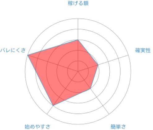 f:id:sakeganomitai:20180914182447j:plain