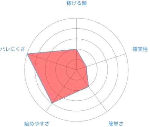 f:id:sakeganomitai:20180914194752j:plain