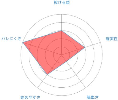 f:id:sakeganomitai:20180914195425j:plain