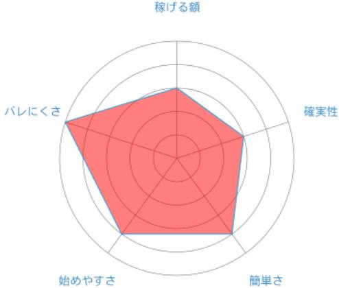 f:id:sakeganomitai:20180914195615j:plain