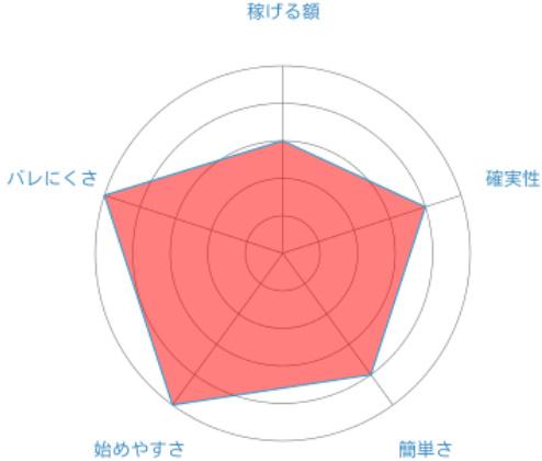 f:id:sakeganomitai:20180914195804j:plain