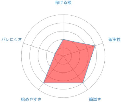 f:id:sakeganomitai:20180914200503j:plain