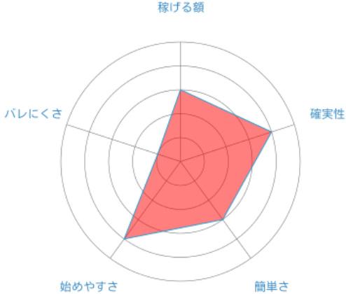 f:id:sakeganomitai:20180914200644j:plain