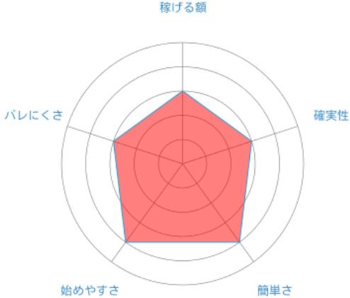 f:id:sakeganomitai:20180914201328j:plain