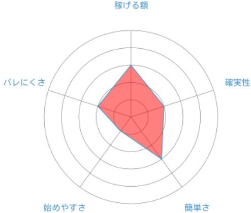 f:id:sakeganomitai:20180914201647j:plain