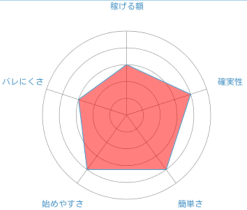 f:id:sakeganomitai:20180915103851j:plain