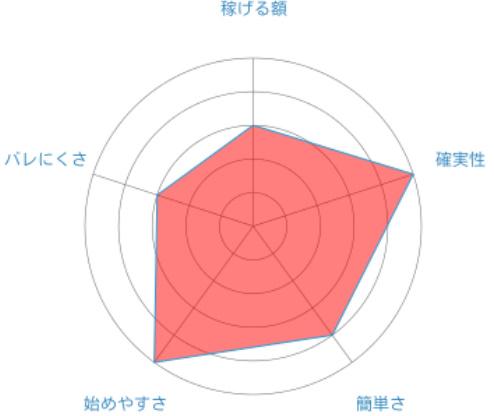 f:id:sakeganomitai:20180915120308j:plain