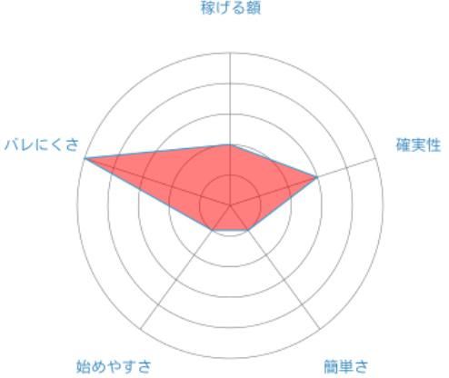 f:id:sakeganomitai:20180915134406j:plain