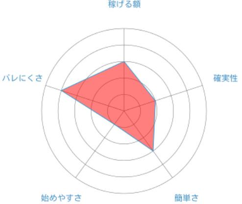 f:id:sakeganomitai:20180915141918j:plain