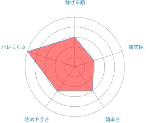 f:id:sakeganomitai:20180915173704j:plain