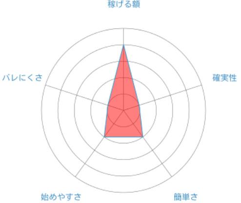f:id:sakeganomitai:20180918101505j:plain