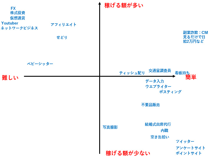f:id:sakeganomitai:20180926142911j:plain