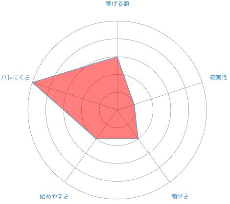 f:id:sakeganomitai:20181005130828j:plain