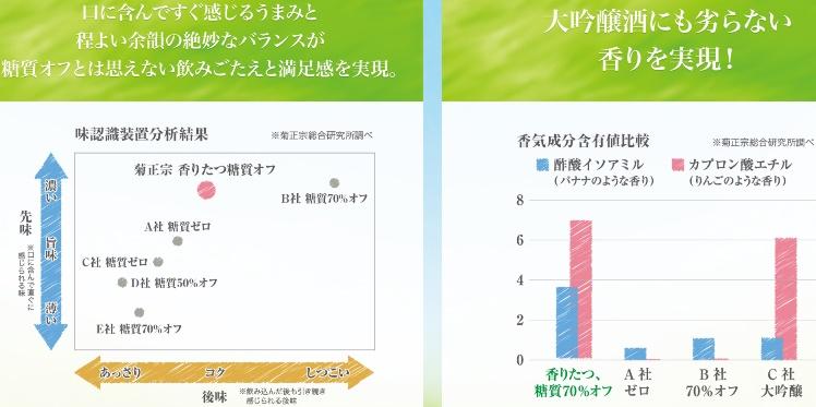 f:id:sakeganomitai:20190107121844j:plain