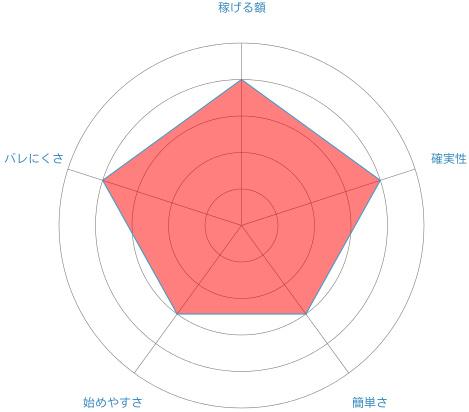 f:id:sakeganomitai:20190118180312j:plain